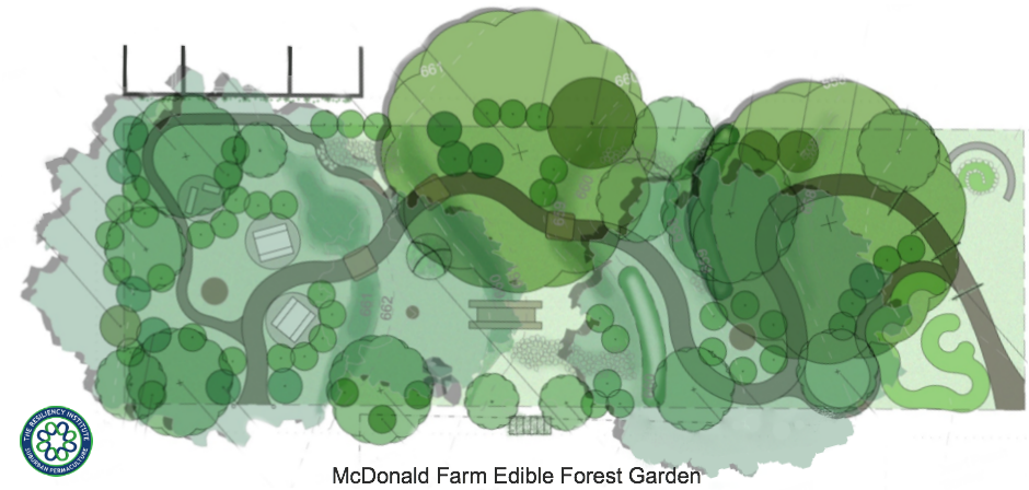 McDonald Farm Edible Forest Garden_logo