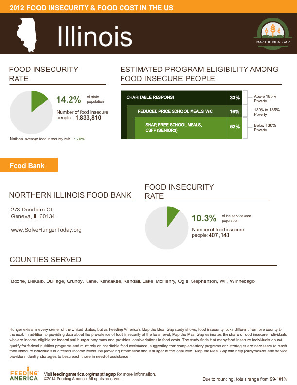 feedingamerica-foodbank-illinois-northernillinoisfoodbank-2012